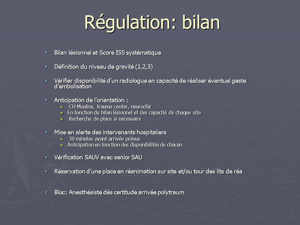 Régulation: bilan Bilan lésionnel et Score ISS systématique Bilan lésionnel et Score ISS systématique Définition du niveau de gravité (1,2,3) Définiti