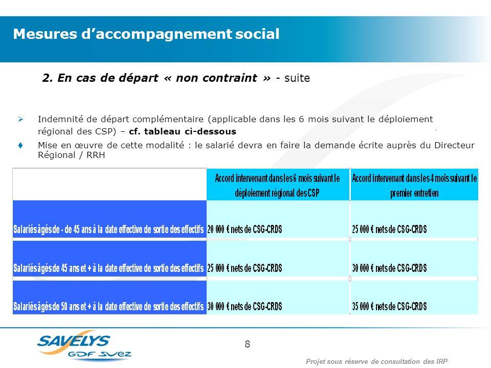 2. En cas de départ « non contraint » - suite Indemnité de départ complémentaire (applicable dans les 6 mois suivant le déploiement régional des CSP)