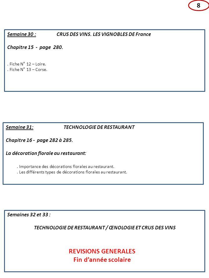 8 REVISIONS GENERALES Fin dannée scolaire Semaines 32 et 33 : TECHNOLOGIE DE RESTAURANT / ŒNOLOGIE ET CRUS DES VINS. Fiche N° 12 – Loire.. Fiche N° 13