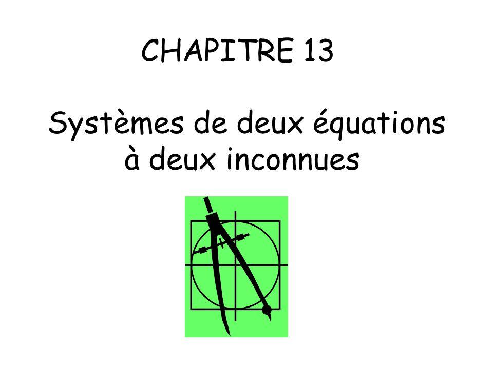 Objectifs: -Savoir si un couple de nombres est solution dun système.