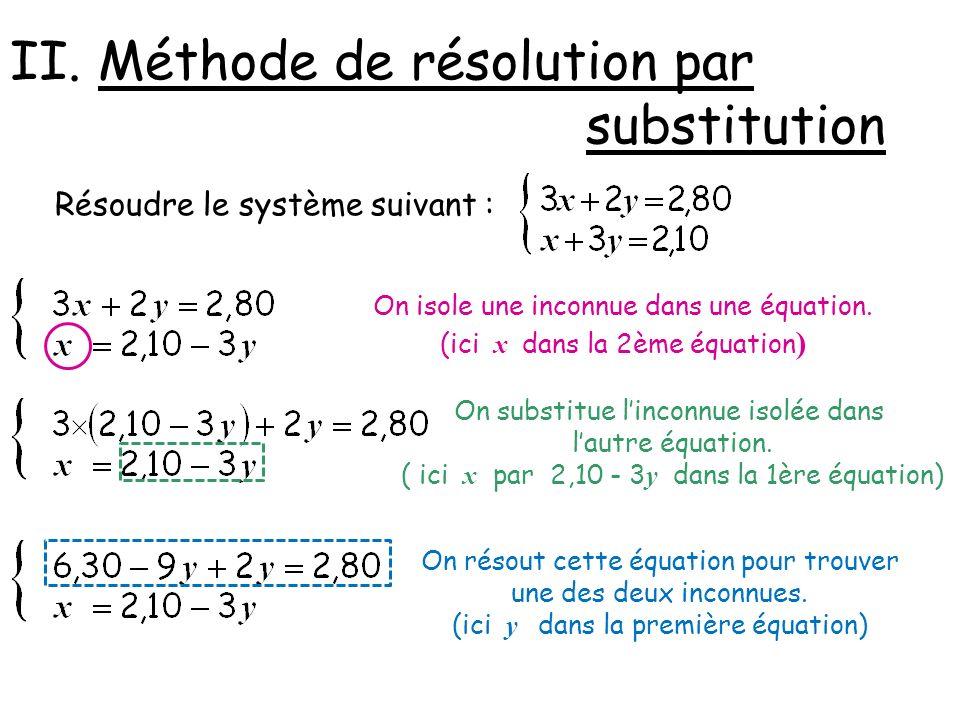 II. Méthode de résolution par substitution Résoudre le système suivant : On isole une inconnue dans une équation. (ici x dans la 2ème équation ) On su