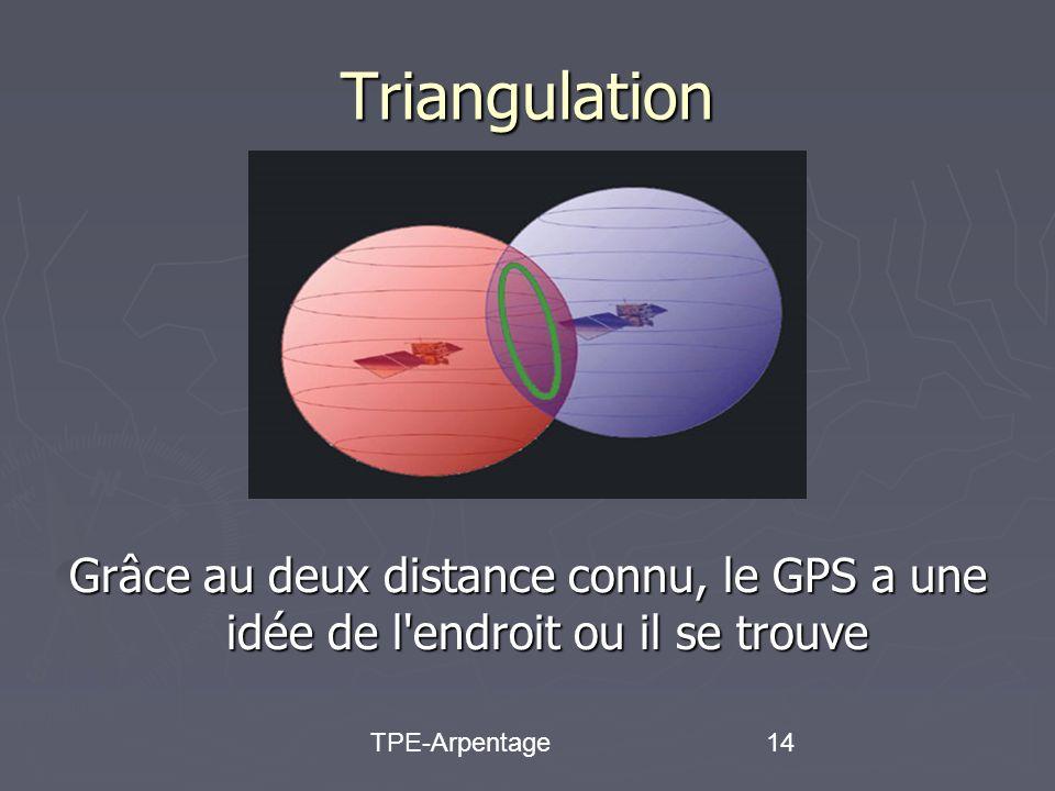 TPE-Arpentage14 Triangulation Grâce au deux distance connu, le GPS a une idée de l endroit ou il se trouve