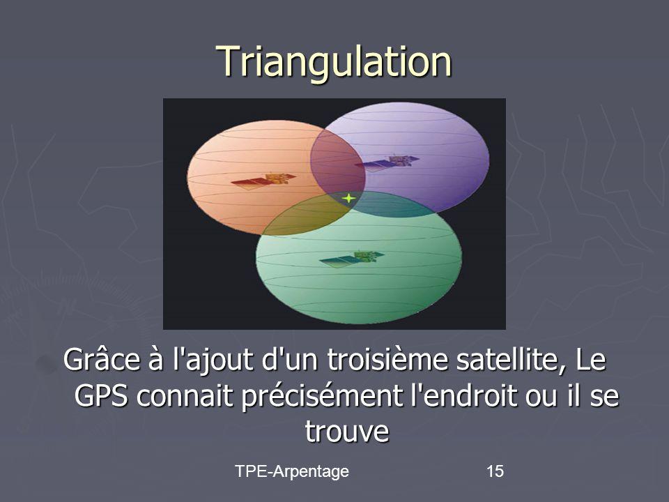 TPE-Arpentage15 Triangulation Grâce à l ajout d un troisième satellite, Le GPS connait précisément l endroit ou il se trouve