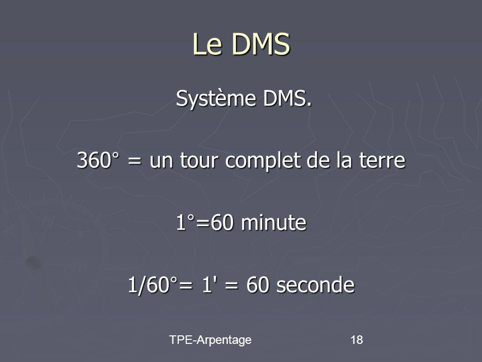 TPE-Arpentage18 Le DMS Système DMS. Système DMS.
