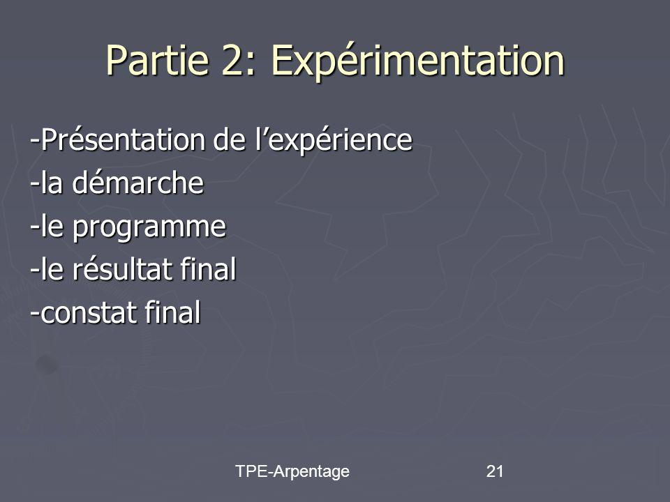 TPE-Arpentage21 Partie 2: Expérimentation -Présentation de lexpérience -la démarche -le programme -le résultat final -constat final
