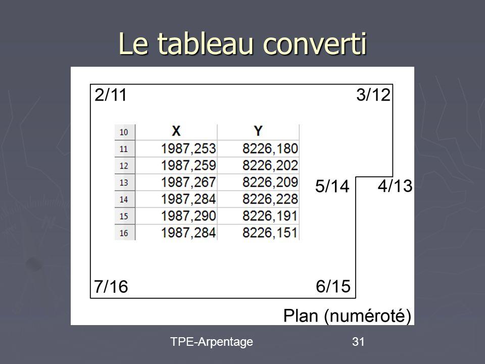 TPE-Arpentage31 Le tableau converti