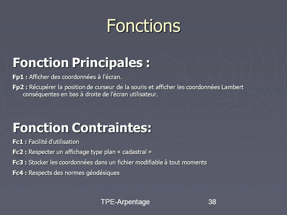 TPE-Arpentage38 Fonctions Fonction Principales : Fp1 : Afficher des coordonnées à l écran.
