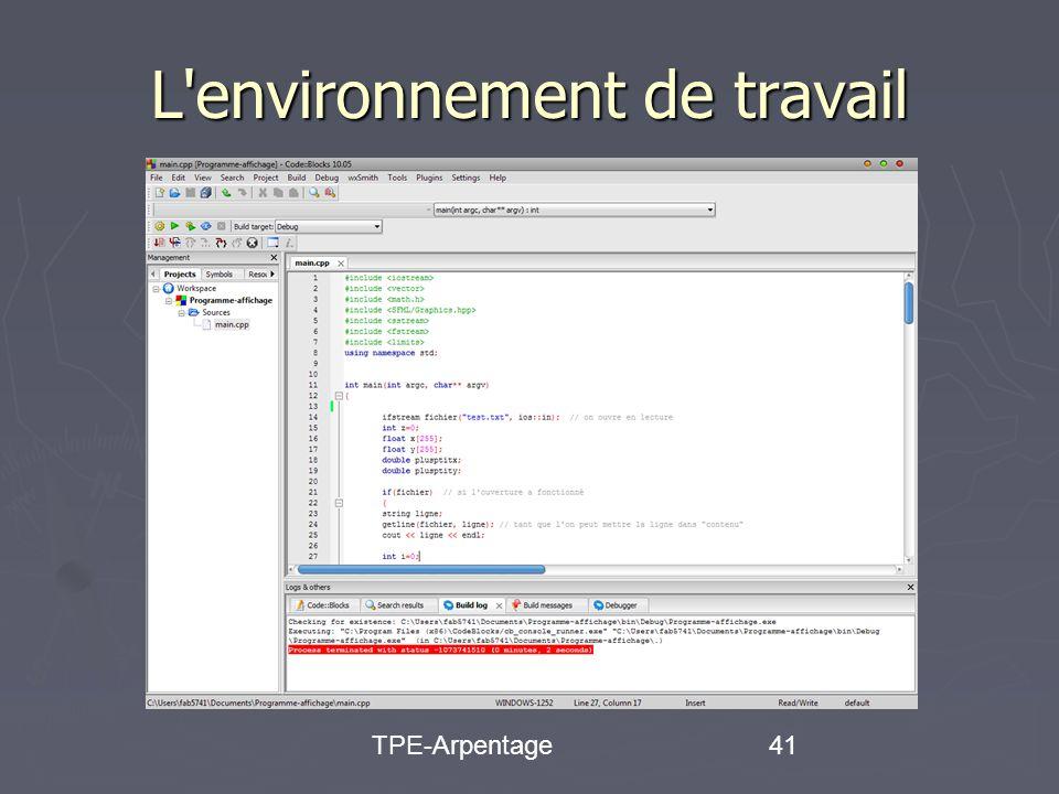TPE-Arpentage41 L environnement de travail