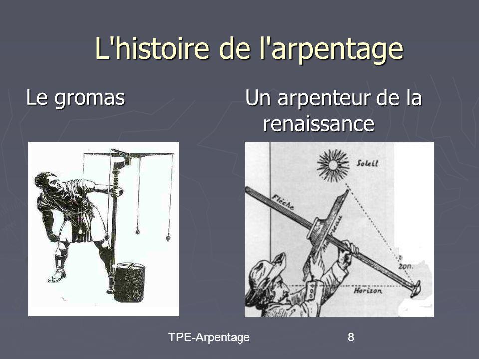 TPE-Arpentage8 L histoire de l arpentage Le gromas Un arpenteur de la renaissance