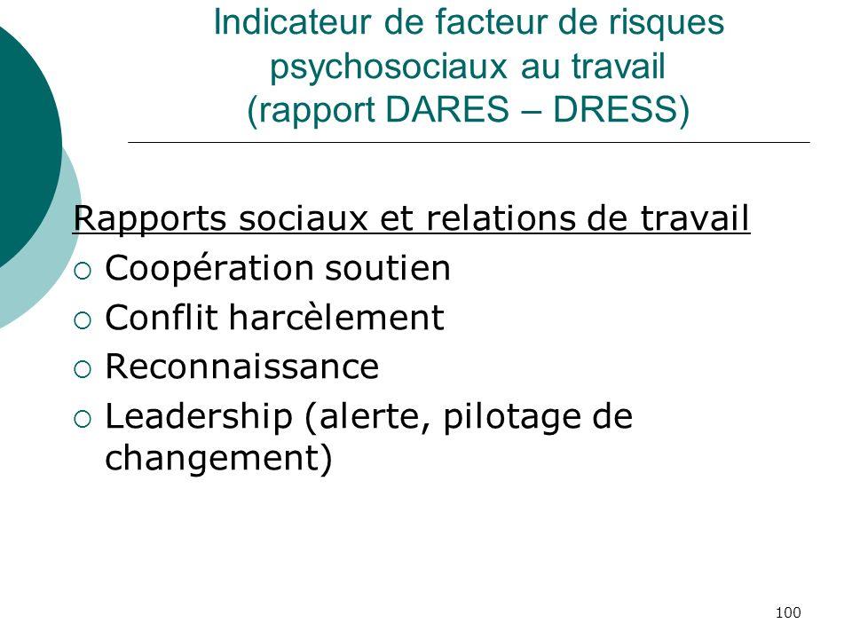 100 Indicateur de facteur de risques psychosociaux au travail (rapport DARES – DRESS) Rapports sociaux et relations de travail Coopération soutien Con