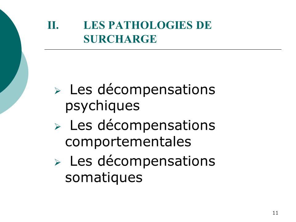 11 II.LES PATHOLOGIES DE SURCHARGE Les décompensations psychiques Les décompensations comportementales Les décompensations somatiques