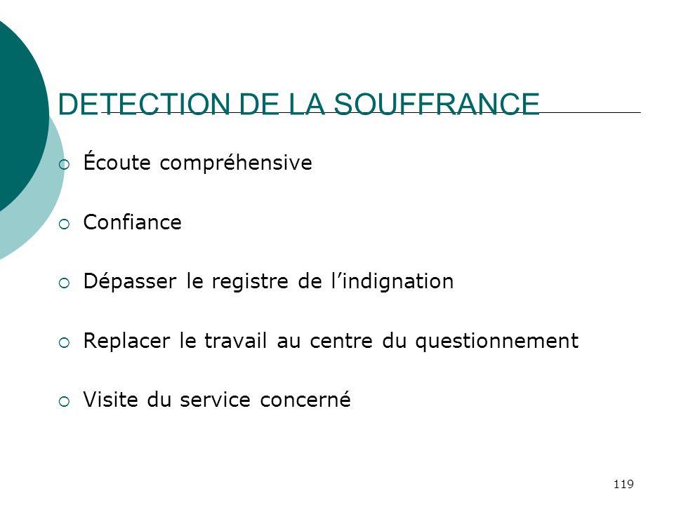 119 DETECTION DE LA SOUFFRANCE Écoute compréhensive Confiance Dépasser le registre de lindignation Replacer le travail au centre du questionnement Vis