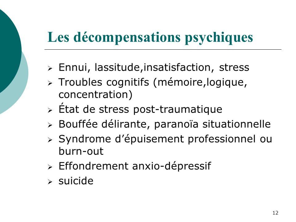 12 Les décompensations psychiques Ennui, lassitude,insatisfaction, stress Troubles cognitifs (mémoire,logique, concentration) État de stress post-trau