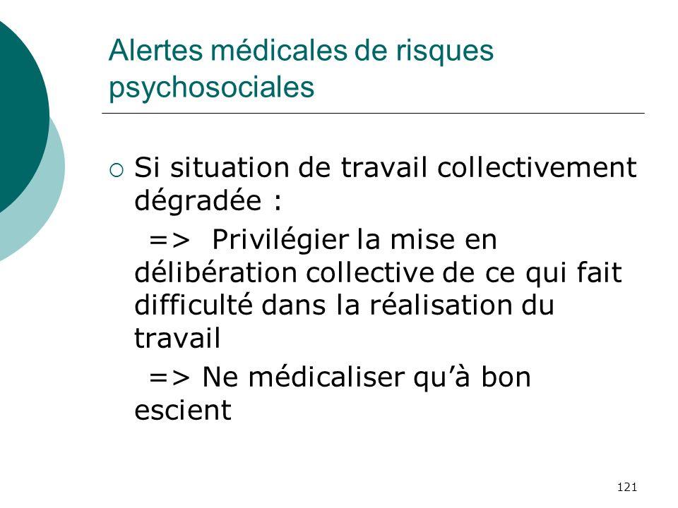 121 Alertes médicales de risques psychosociales Si situation de travail collectivement dégradée : => Privilégier la mise en délibération collective de