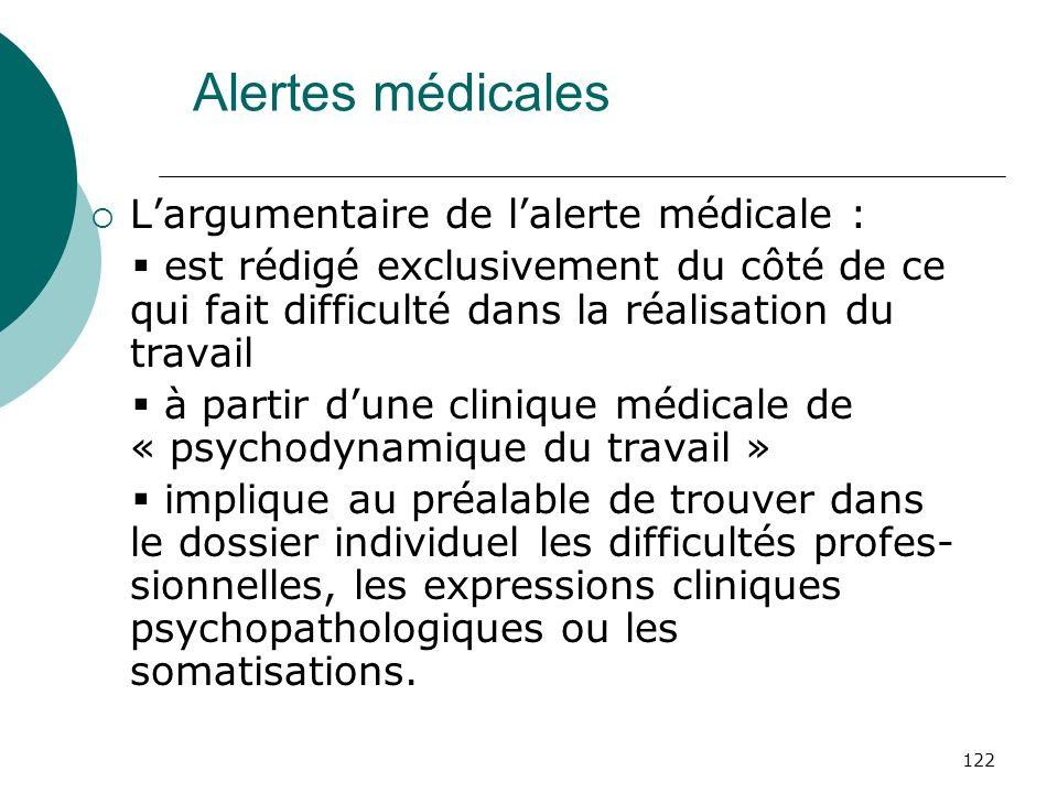 122 Alertes médicales Largumentaire de lalerte médicale : est rédigé exclusivement du côté de ce qui fait difficulté dans la réalisation du travail à