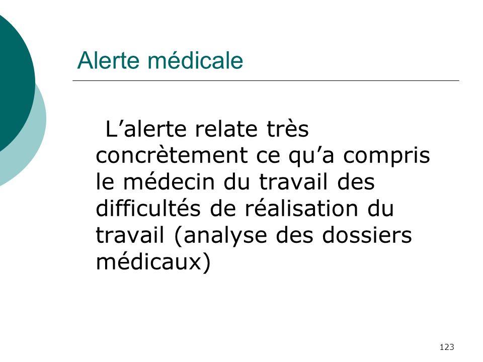 123 Alerte médicale Lalerte relate très concrètement ce qua compris le médecin du travail des difficultés de réalisation du travail (analyse des dossi