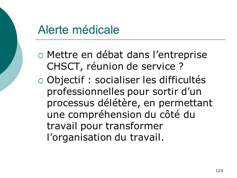 124 Alerte médicale Mettre en débat dans lentreprise CHSCT, réunion de service ? Objectif : socialiser les difficultés professionnelles pour sortir du