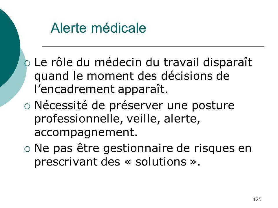 125 Alerte médicale Le rôle du médecin du travail disparaît quand le moment des décisions de lencadrement apparaît. Nécessité de préserver une posture