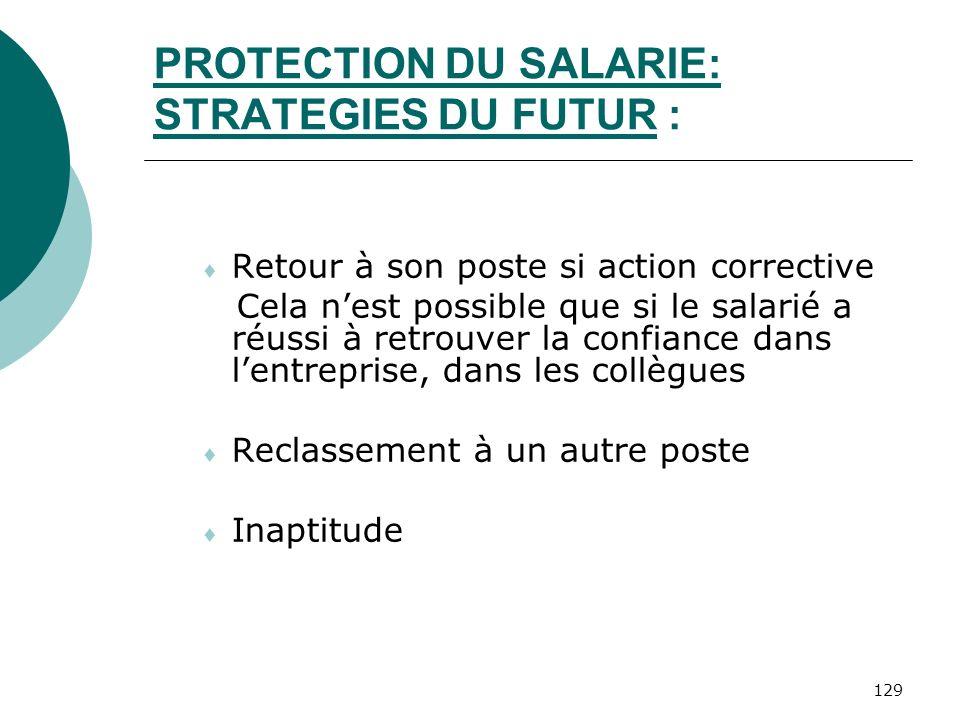 129 PROTECTION DU SALARIE: STRATEGIES DU FUTUR : Retour à son poste si action corrective Cela nest possible que si le salarié a réussi à retrouver la