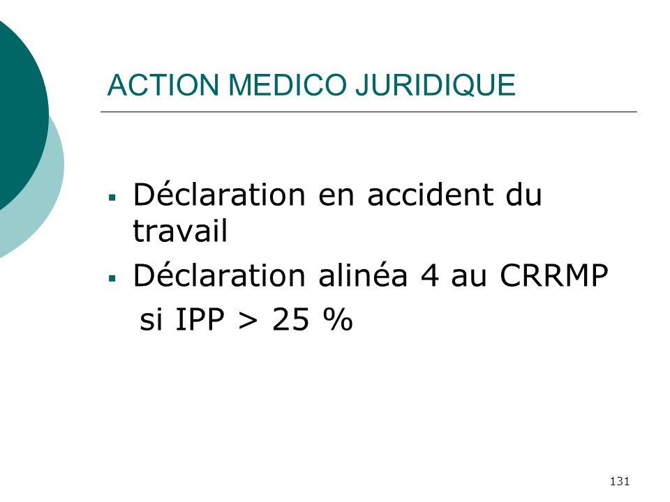 131 ACTION MEDICO JURIDIQUE Déclaration en accident du travail Déclaration alinéa 4 au CRRMP si IPP > 25 %