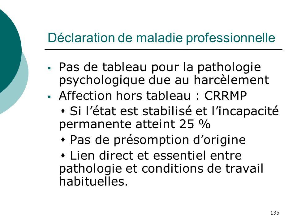 135 Déclaration de maladie professionnelle Pas de tableau pour la pathologie psychologique due au harcèlement Affection hors tableau : CRRMP Si létat