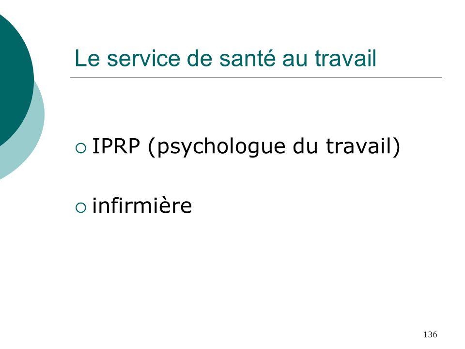 136 Le service de santé au travail IPRP (psychologue du travail) infirmière