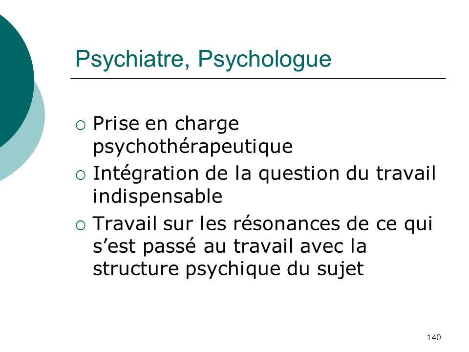 140 Psychiatre, Psychologue Prise en charge psychothérapeutique Intégration de la question du travail indispensable Travail sur les résonances de ce q
