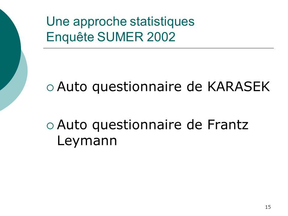 15 Une approche statistiques Enquête SUMER 2002 Auto questionnaire de KARASEK Auto questionnaire de Frantz Leymann