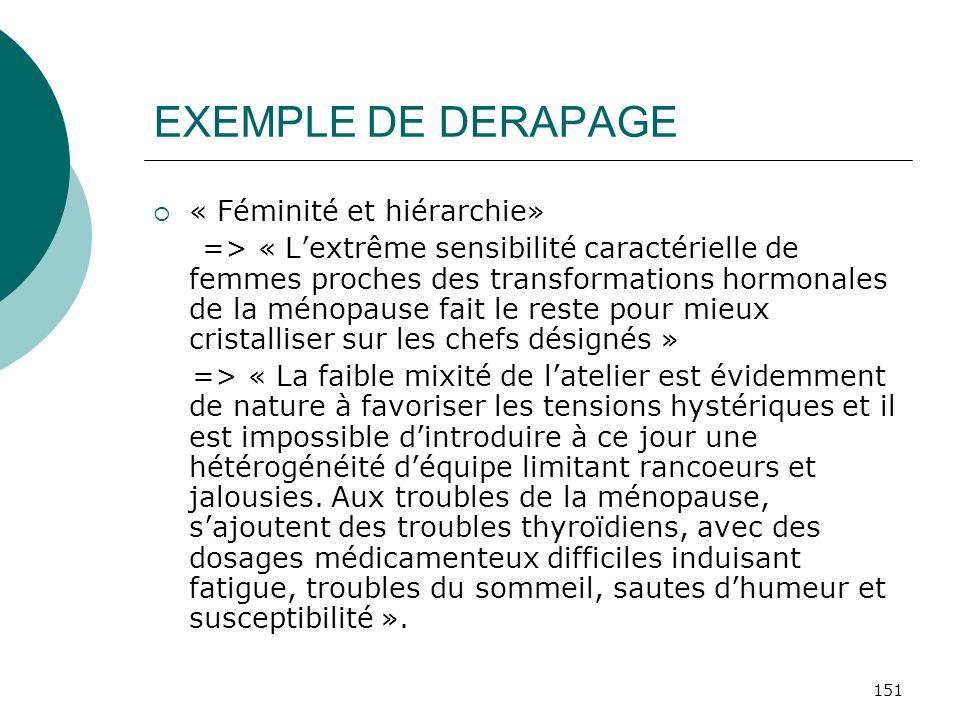 151 EXEMPLE DE DERAPAGE « Féminité et hiérarchie» => « Lextrême sensibilité caractérielle de femmes proches des transformations hormonales de la ménop