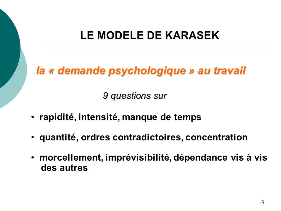 19 la « demande psychologique » au travail 9 questions sur 9 questions sur rapidité, intensité, manque de temps quantité, ordres contradictoires, conc