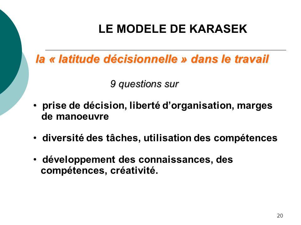 20 la « latitude décisionnelle » dans le travail la « latitude décisionnelle » dans le travail 9 questions sur 9 questions sur prise de décision, libe