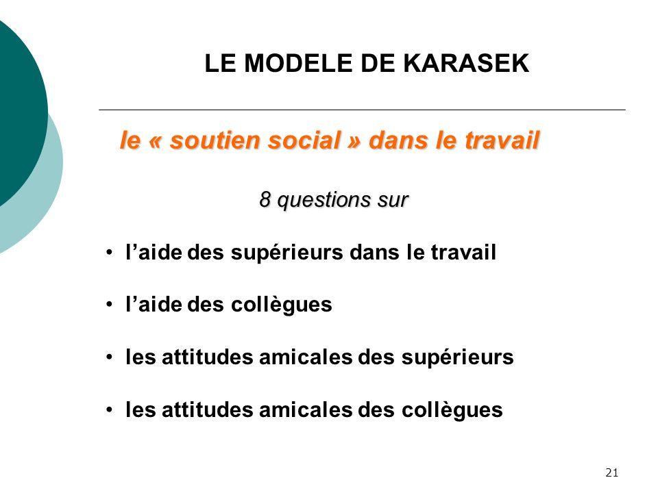 21 le « soutien social » dans le travail 8 questions sur 8 questions sur laide des supérieurs dans le travail laide des collègues les attitudes amical