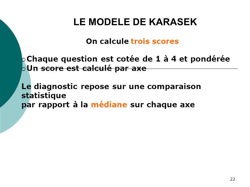 22 On calcule trois scores Chaque question est cotée de 1 à 4 et pondérée Un score est calculé par axe Le diagnostic repose sur une comparaison statis