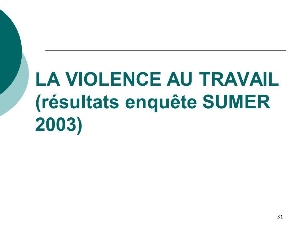 31 LA VIOLENCE AU TRAVAIL (résultats enquête SUMER 2003)