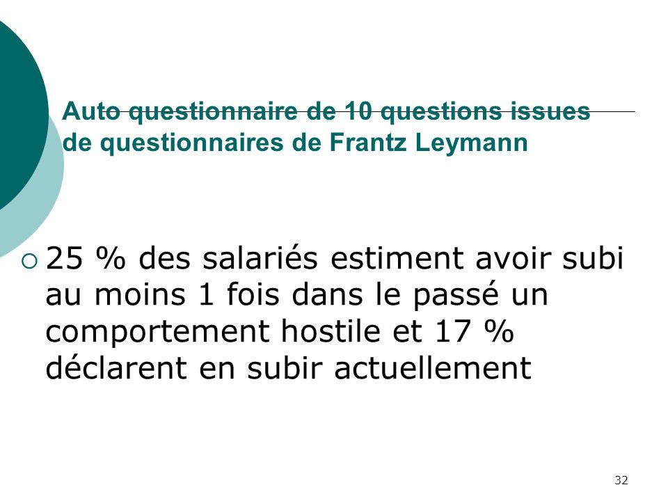 32 Auto questionnaire de 10 questions issues de questionnaires de Frantz Leymann 25 % des salariés estiment avoir subi au moins 1 fois dans le passé u