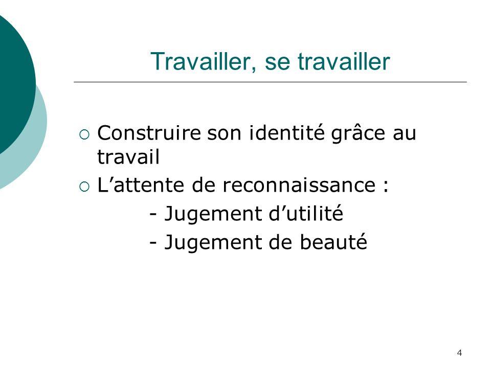 4 Travailler, se travailler Construire son identité grâce au travail Lattente de reconnaissance : - Jugement dutilité - Jugement de beauté