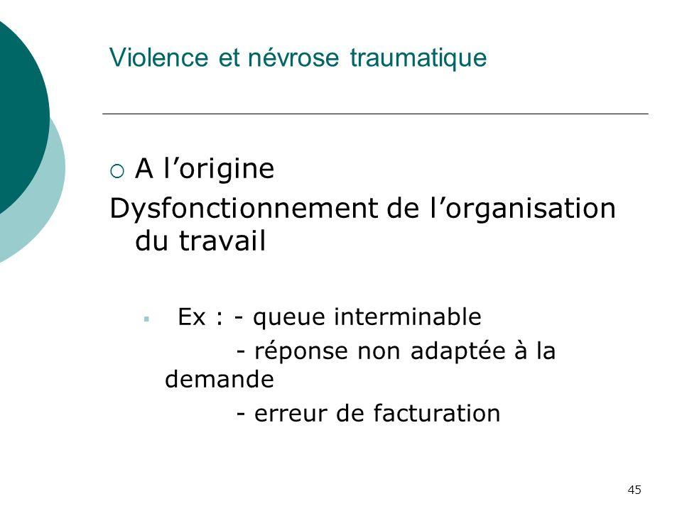 45 Violence et névrose traumatique A lorigine Dysfonctionnement de lorganisation du travail Ex : - queue interminable - réponse non adaptée à la deman