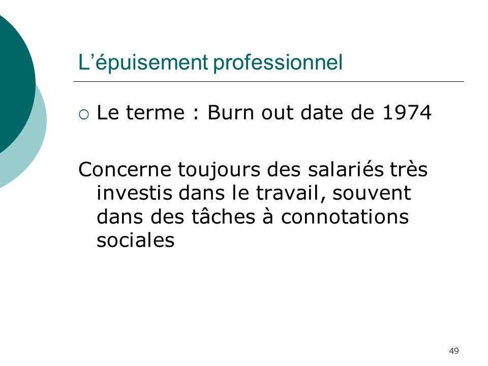 49 Lépuisement professionnel Le terme : Burn out date de 1974 Concerne toujours des salariés très investis dans le travail, souvent dans des tâches à
