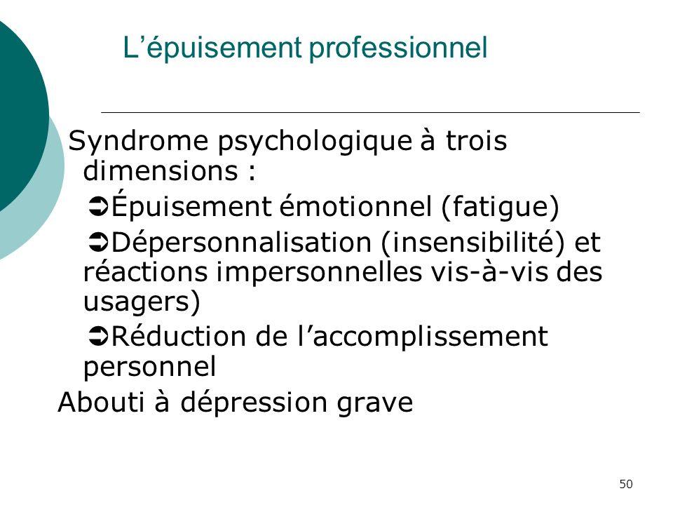50 Lépuisement professionnel Syndrome psychologique à trois dimensions : Épuisement émotionnel (fatigue) Dépersonnalisation (insensibilité) et réactio