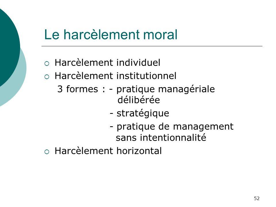 52 Le harcèlement moral Harcèlement individuel Harcèlement institutionnel 3 formes : - pratique managériale délibérée - stratégique - pratique de mana