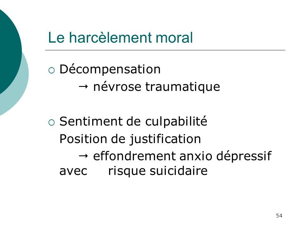54 Le harcèlement moral Décompensation névrose traumatique Sentiment de culpabilité Position de justification effondrement anxio dépressif avec risque