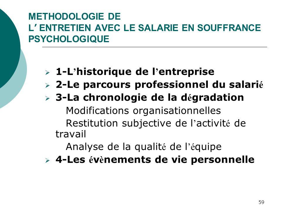 59 METHODOLOGIE DE L ENTRETIEN AVEC LE SALARIE EN SOUFFRANCE PSYCHOLOGIQUE 1-L historique de l entreprise 2-Le parcours professionnel du salari é 3-La