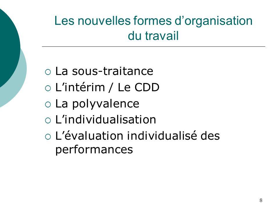 8 Les nouvelles formes dorganisation du travail La sous-traitance Lintérim / Le CDD La polyvalence Lindividualisation Lévaluation individualisé des pe