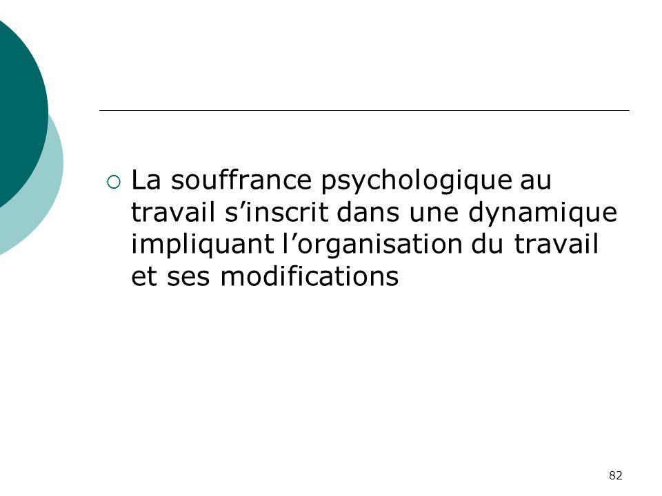 82 La souffrance psychologique au travail sinscrit dans une dynamique impliquant lorganisation du travail et ses modifications