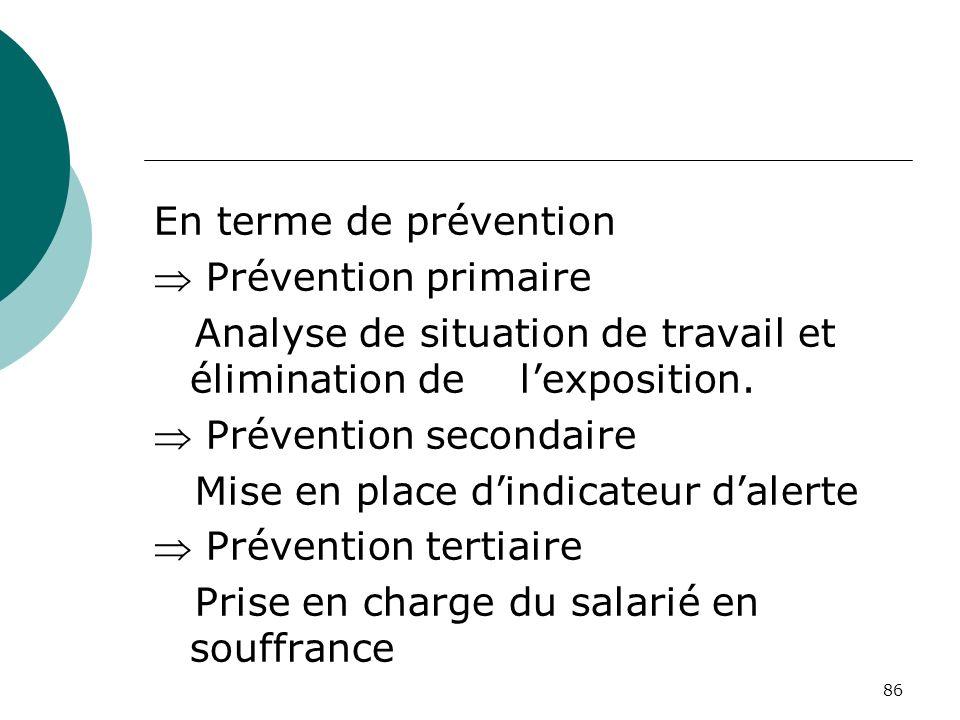 86 En terme de prévention Prévention primaire Analyse de situation de travail et élimination de lexposition. Prévention secondaire Mise en place dindi