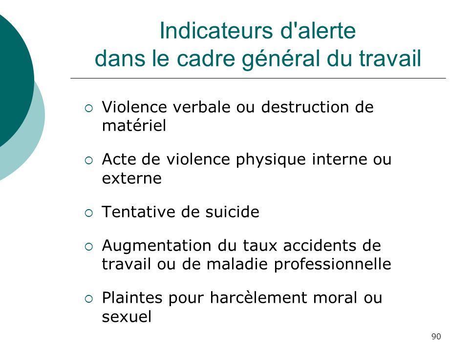 90 Indicateurs d'alerte dans le cadre général du travail Violence verbale ou destruction de matériel Acte de violence physique interne ou externe Tent