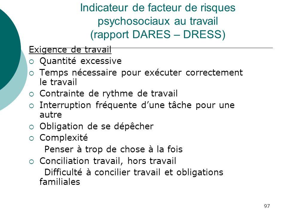 97 Indicateur de facteur de risques psychosociaux au travail (rapport DARES – DRESS) Exigence de travail Quantité excessive Temps nécessaire pour exéc