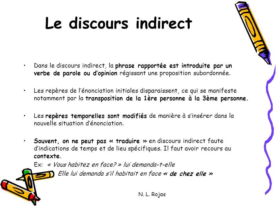 N. L. Rojas Le discours indirect Dans le discours indirect, la phrase rapportée est introduite par un verbe de parole ou dopinion régissant une propos