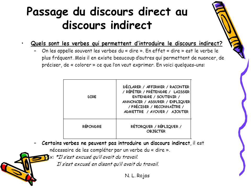 N. L. Rojas Passage du discours direct au discours indirect Quels sont les verbes qui permettent dintroduire le discours indirect? –On les appelle sou