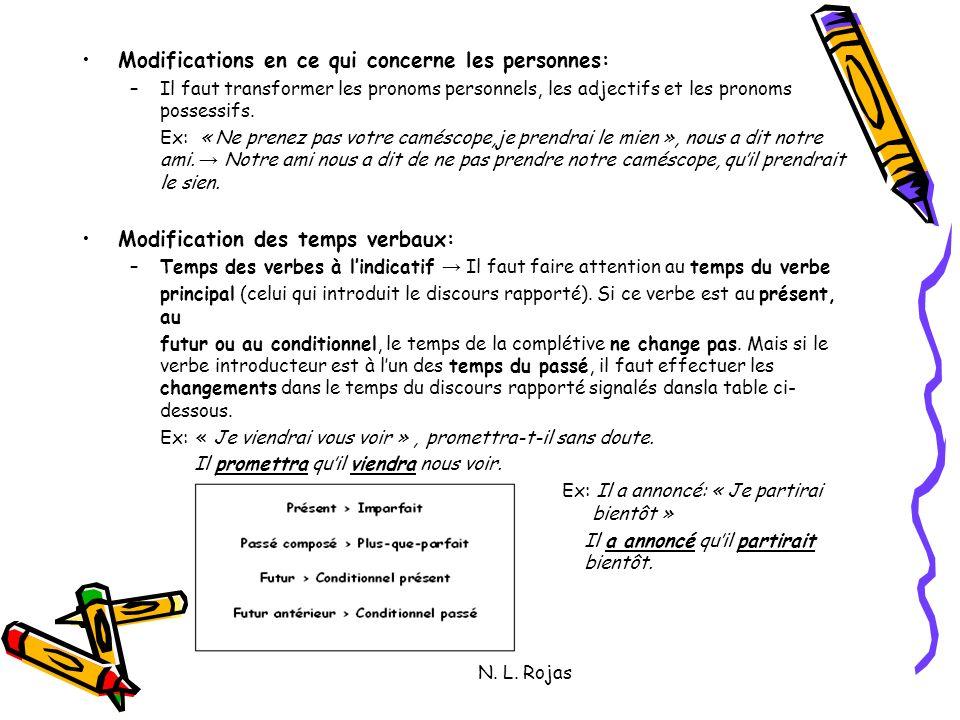 N. L. Rojas Modifications en ce qui concerne les personnes: –Il faut transformer les pronoms personnels, les adjectifs et les pronoms possessifs. Ex: